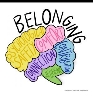 BelongingBrain - 5 Components Of Belonging Needed